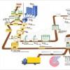 供应河南蒸压加气块设备/蒸压加气混凝土生产设备