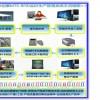 供应工厂服装系统
