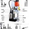 供应轻便万能型MD750优质打孔机
