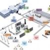物联宝智慧服装店解决方案RFID智慧门店
